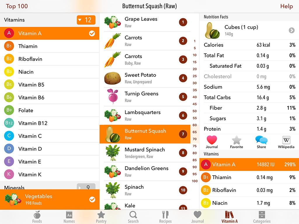 Raw Foods High In Potassium List